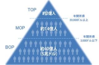 img_pyramid.jpg